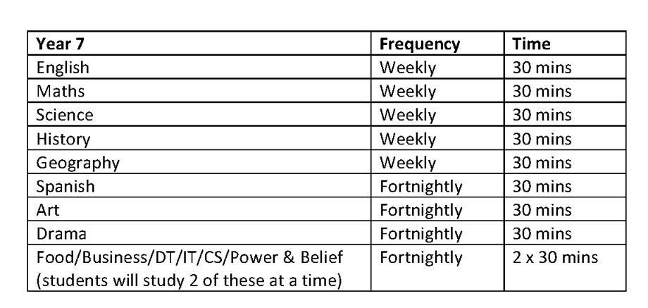 Independent Study KS3 timetable Yr7