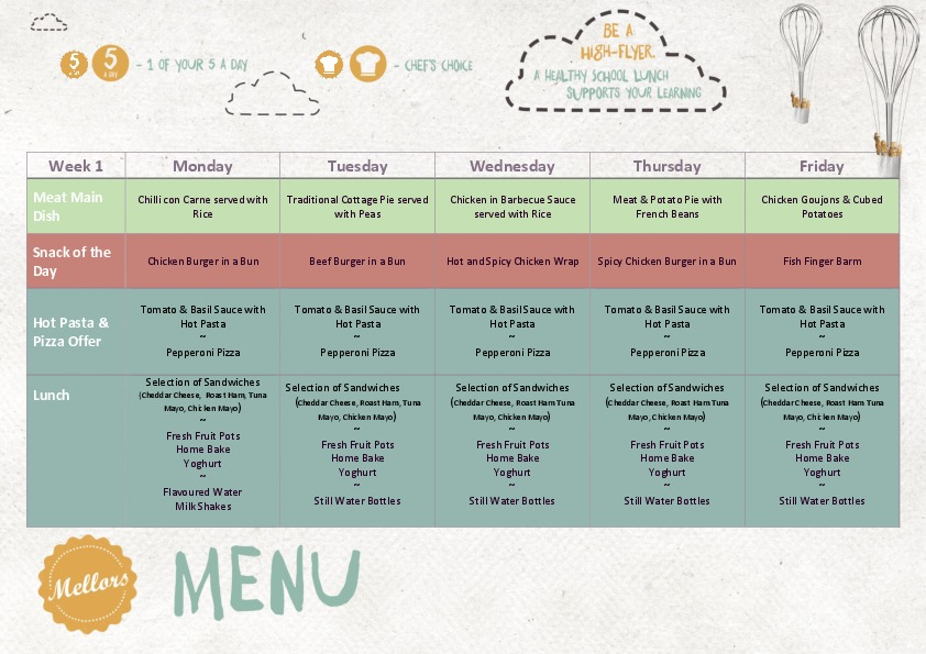 MEA W Covid Menu Week 1