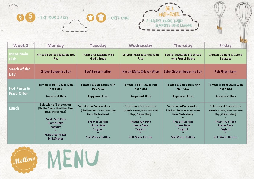 MEA W Covid Menu Week 2